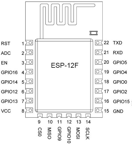 ESP-12F pins schema