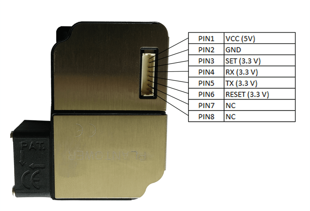 Pins of the PMS3003 air quality sensor